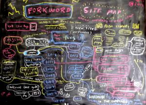 forkword sitemap